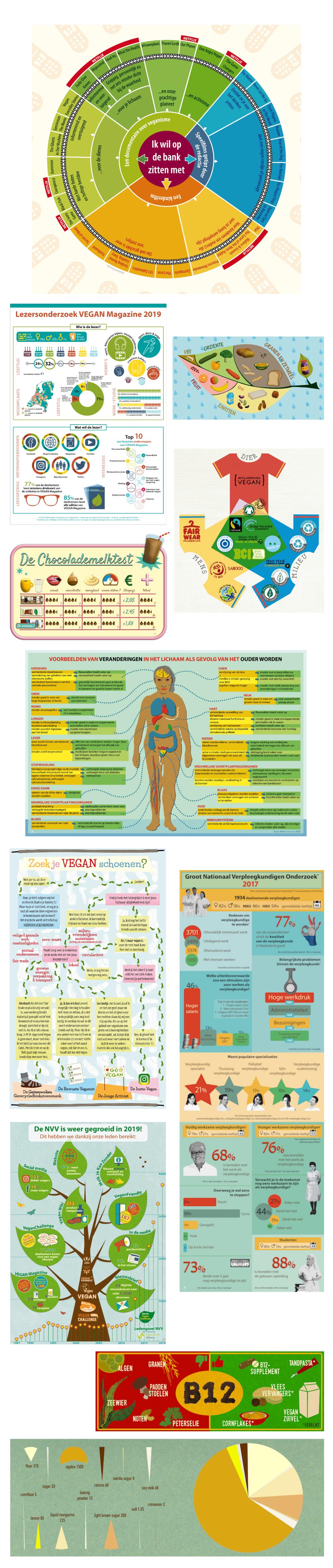 Stouthandel-Infographics